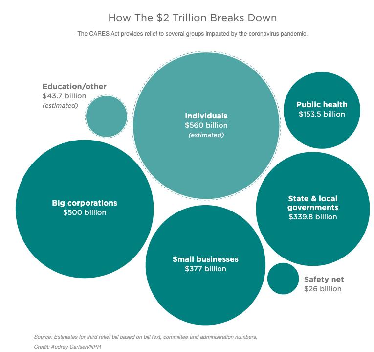 NPR-monetary-breakdown